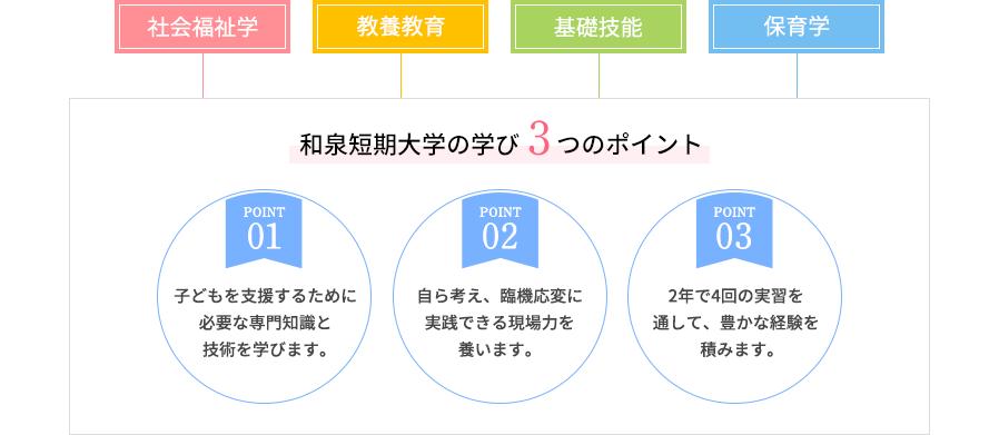 和泉短期大学の学び3つのポイント